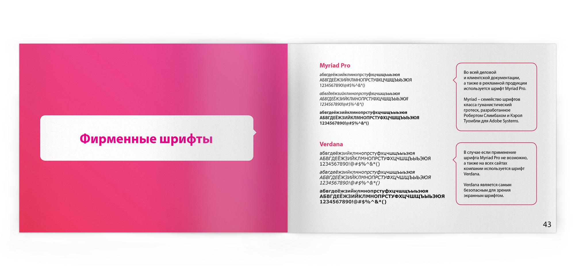 Дизайн сайтов спб